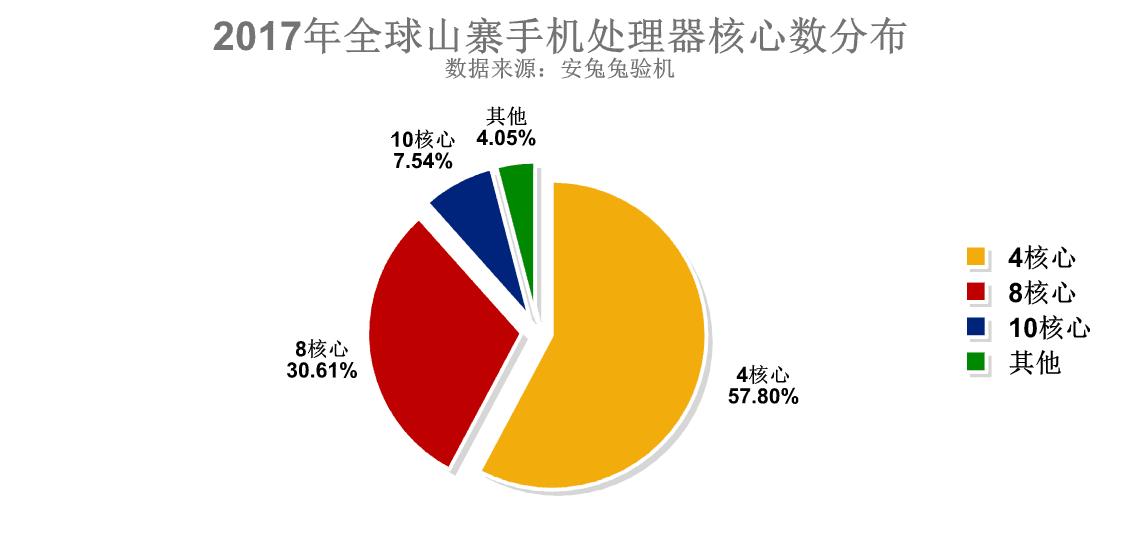 Tabletowo.pl Smartfony tego producenta były najczęściej podrabiane w 2017 roku. Skala jest zatrważająca Apple Ciekawostki Huawei Oppo Raporty/Statystyki Samsung Smartfony Xiaomi