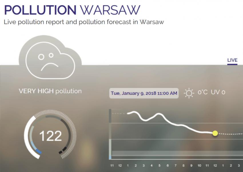 Tabletowo.pl Promocja Uber: walczymy ze smogiem w Warszawie. 9 stycznia wspólne przejazdy 30% taniej Promocje