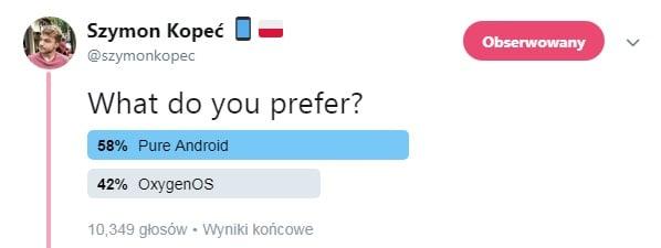 Tabletowo.pl Nakładki Xiaomi i OnePlus mają masę zwolenników, ale większość użytkowników i tak woli czystego Androida Android OnePlus Smartfony