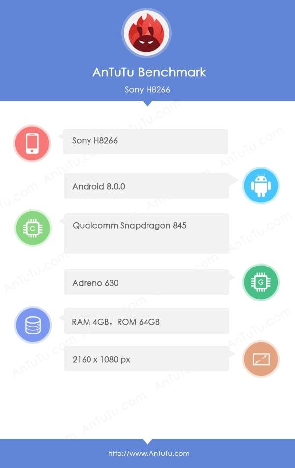 Tabletowo.pl AnTuTu potwierdza, że Sony szykuje high-endowy smartfon z ekranem o proporcjach 18:9 Android Plotki / Przecieki Smartfony Sony