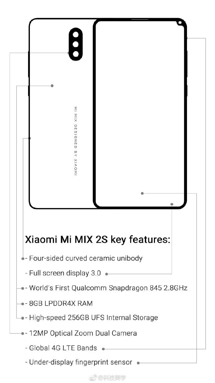 Tabletowo.pl Taki ma być Xiaomi Mi Mix 2S. O ile oczywiście ta plotka okaże się prawdą Android Plotki / Przecieki Smartfony Xiaomi