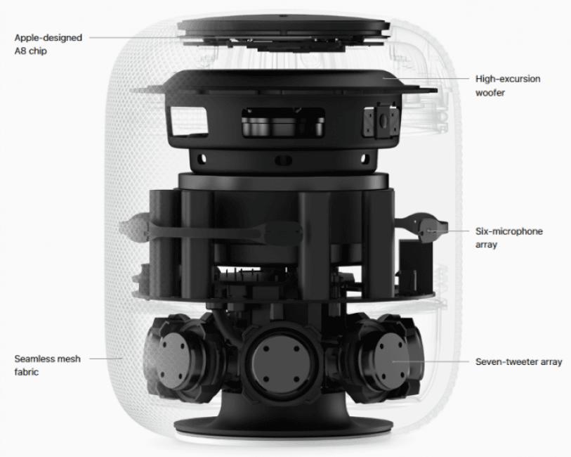 HomePod wcale nie powstał jako rywal dla Google Home i Amazon Echo. To głośnik Apple - po prostu