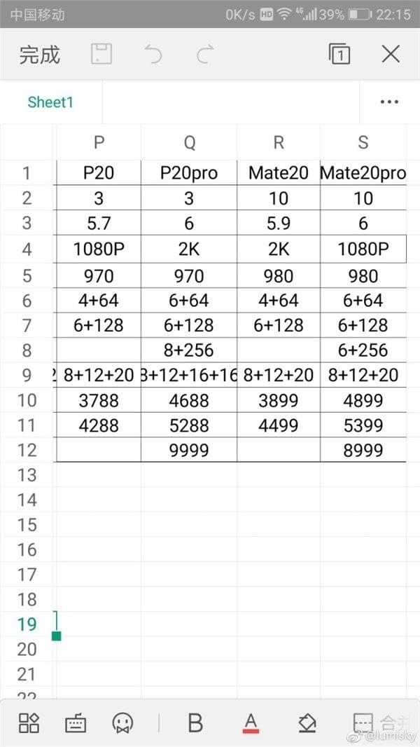 Oto specyfikacja tegorocznych smartfonów Huawei i Honor, w tym P20, P20 Pro, Mate 20, Mate 20 Pro i Honor 10 18