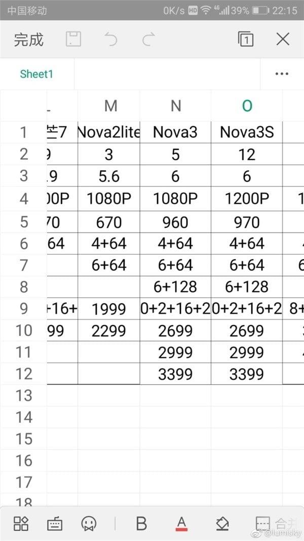 Oto specyfikacja tegorocznych smartfonów Huawei i Honor, w tym P20, P20 Pro, Mate 20, Mate 20 Pro i Honor 10 19