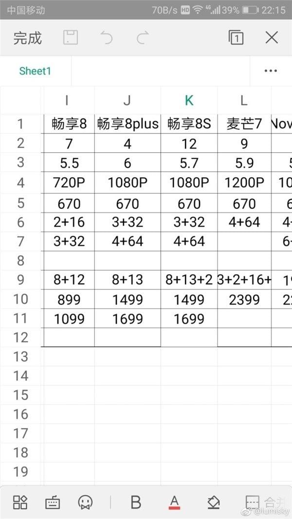 Oto specyfikacja tegorocznych smartfonów Huawei i Honor, w tym P20, P20 Pro, Mate 20, Mate 20 Pro i Honor 10 20