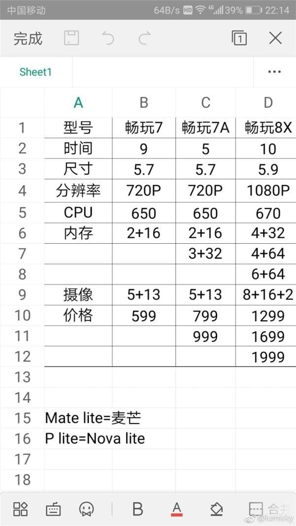 Oto specyfikacja tegorocznych smartfonów Huawei i Honor, w tym P20, P20 Pro, Mate 20, Mate 20 Pro i Honor 10 22