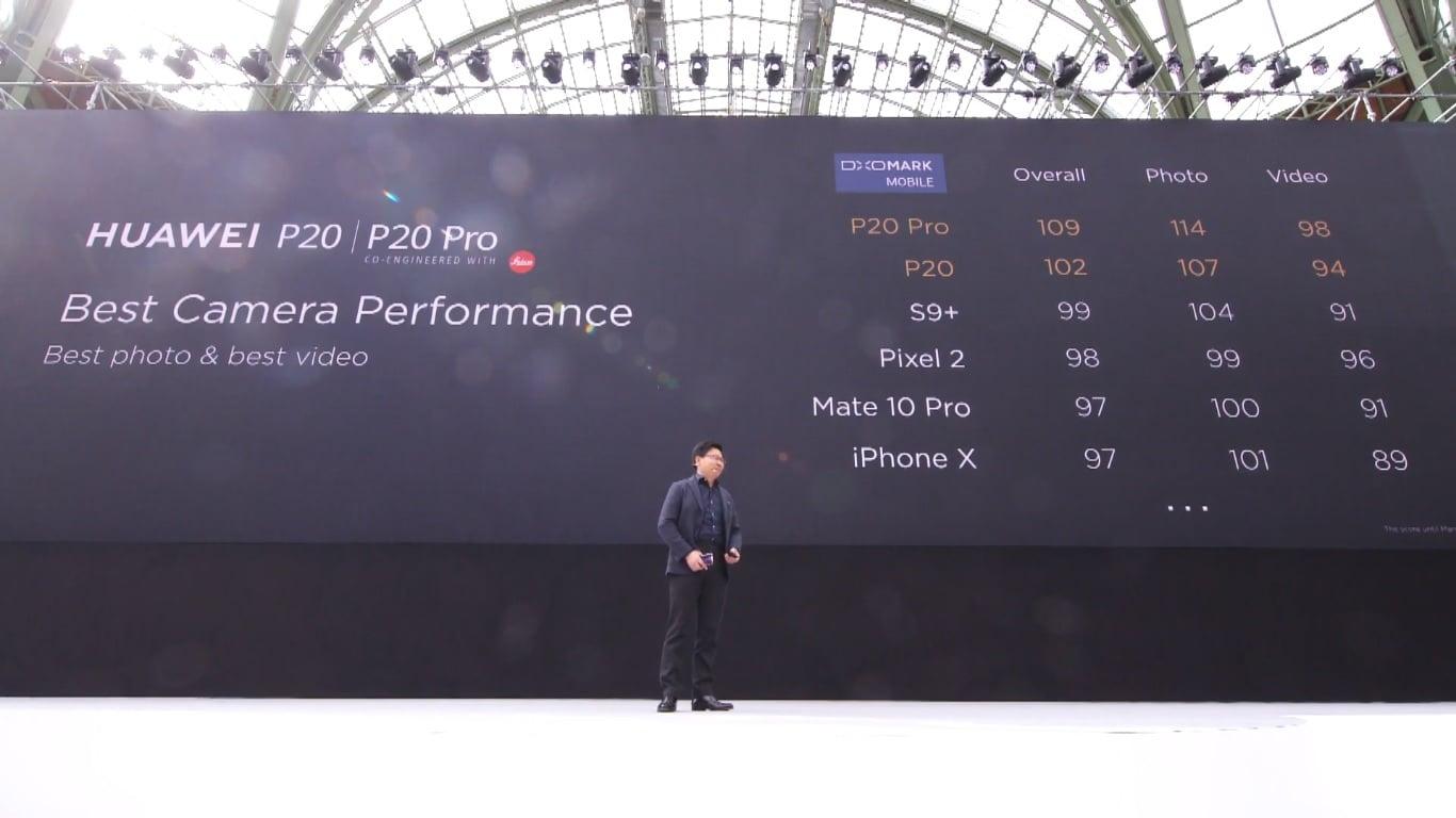 Tabletowo.pl Huawei P20 i Huawei P20 Pro rozgromiły konkurencję w rankingu DxOMark Mobile Android Huawei Smartfony