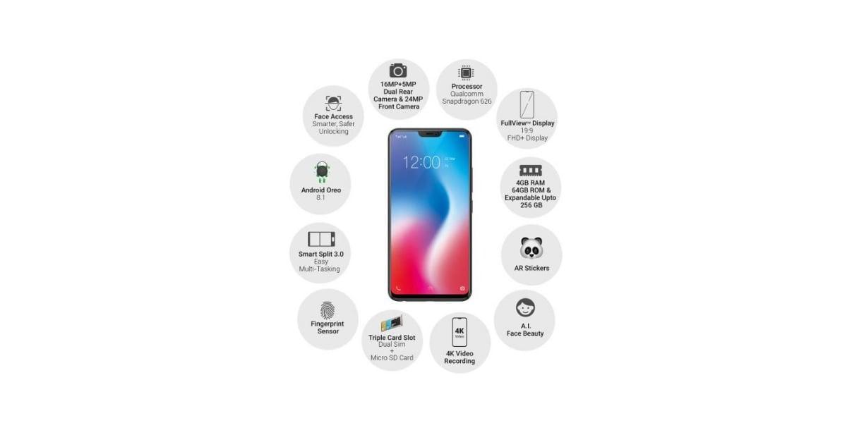 Tabletowo.pl Jak kopiować iPhone X, to na całego - Vivo V9 idealnym przykładem Android Smartfony Vivo