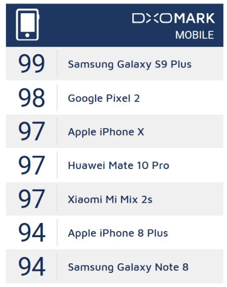 Xiaomi pokazuje swojego następnego bezramkowca - Mi Mix 2S. Lepsze zdjęcia niż z iPhone'a X 23