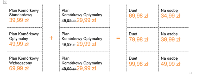 Tabletowo.pl Nowa oferta dla duetów i rodzin w Orange - więcej znaczy taniej GSM Nowości