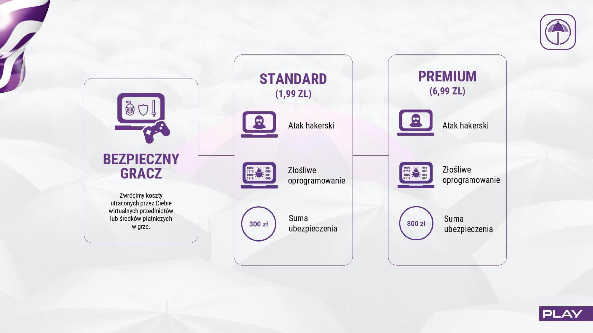 Tabletowo.pl Czegoś takiego jeszcze nie było! Play ubezpieczy wirtualne przedmioty w grach oraz sprzęt gamingowy GSM Nowości
