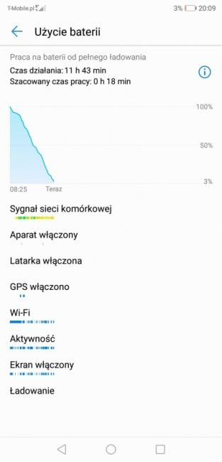 Sporo wad, spośród których wiele można wybaczyć - recenzja Huawei P20 Pro po miesiącu użytkowania 41