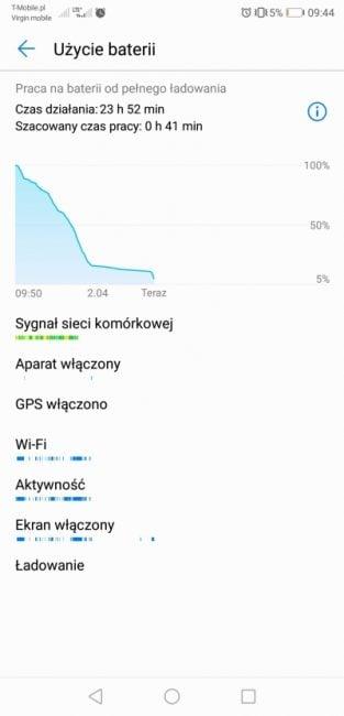 Sporo wad, spośród których wiele można wybaczyć - recenzja Huawei P20 Pro po miesiącu użytkowania 45