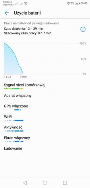 Sporo wad, spośród których wiele można wybaczyć - recenzja Huawei P20 Pro po miesiącu użytkowania 47