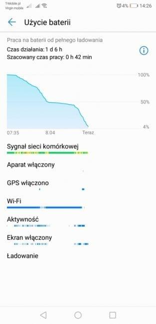 Sporo wad, spośród których wiele można wybaczyć - recenzja Huawei P20 Pro po miesiącu użytkowania 57
