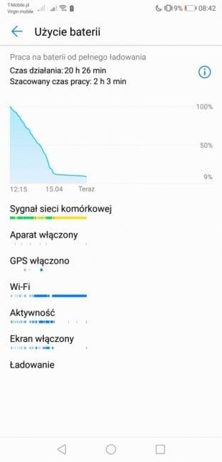 Sporo wad, spośród których wiele można wybaczyć - recenzja Huawei P20 Pro po miesiącu użytkowania 61