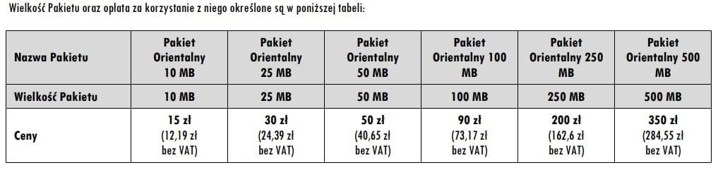 Tabletowo.pl Czy jedziesz do Rosji na MŚ, czy na inny koniec świata, w Plusie kupisz korzystne pakiety internetu w roamingu GSM Nowości
