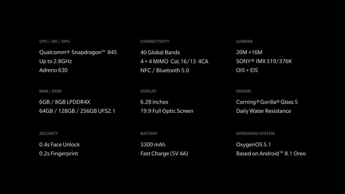 Tabletowo.pl Zadebiutował OnePlus 6 - dużo nowego w niewiele wyższej cenie Android Nowości OnePlus Smartfony