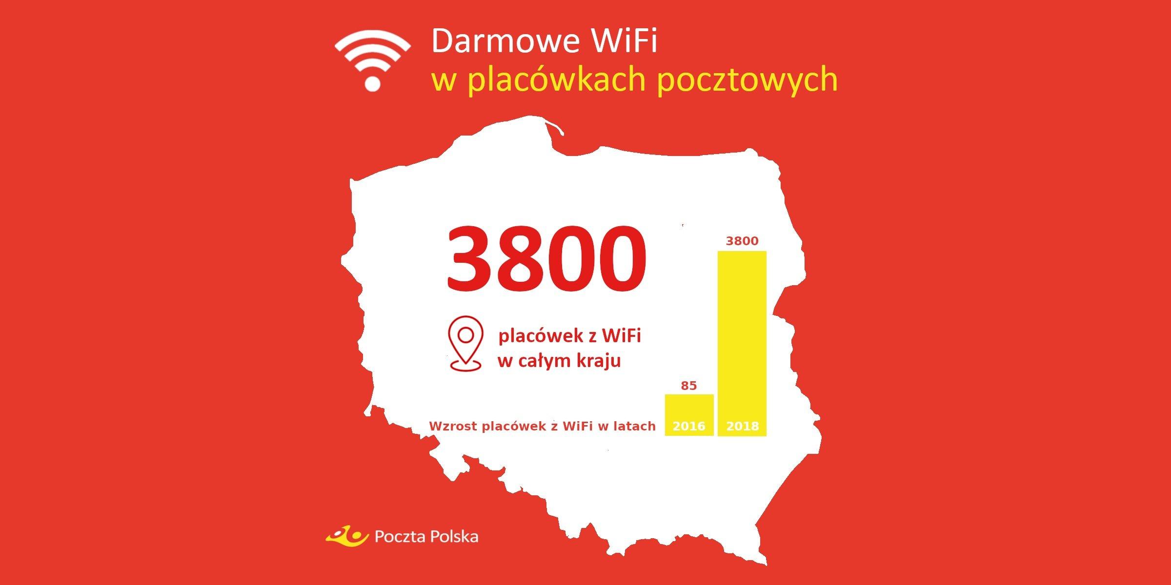 Tabletowo.pl Darmowe Wi-Fi dostępne już w połowie wszystkich placówek Poczty Polskiej Nowości