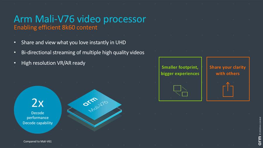 ARM zaprezentowało rdzenie Cortex-A76, grafikę Mali-G76 i procesor wideo Mali-V76. Trafią do flagowców 21