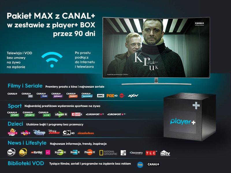 Player+ BOX wchodzi na polski rynek. To zupełnie nowe podejście do telewizji
