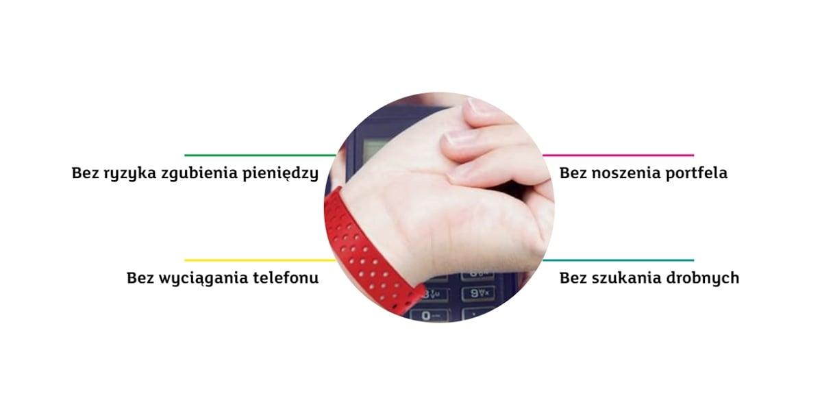 Tabletowo.pl Masz konto w mBanku? Za darmo możesz dostać opaskę do płacenia. Musisz się jednak pospieszyć Promocje