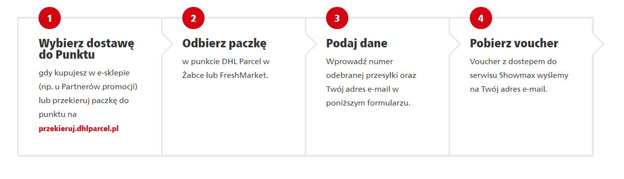 Tabletowo.pl Darmowy miesiąc w Showmax dla tych, którzy przekierują odbiór paczki DHL do sklepu Żabka lub Fresh Market Kultura Promocje