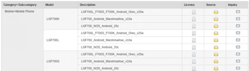 Tabletowo.pl To trwa naprawdę długo: Android Oreo dla LG G5 majaczy gdzieś na horyzoncie Aktualizacje LG Plotki / Przecieki Smartfony
