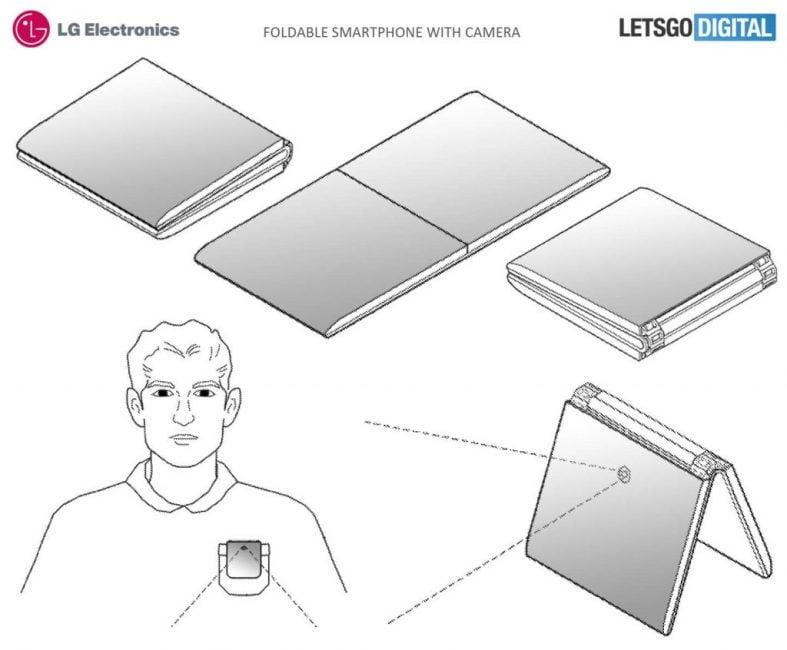 Czyli tak widzisz przyszłość składanych smartfonów, LG? Jako kieszonkowe sprzęty wiecznie obserwujące nasze otoczenie? 18