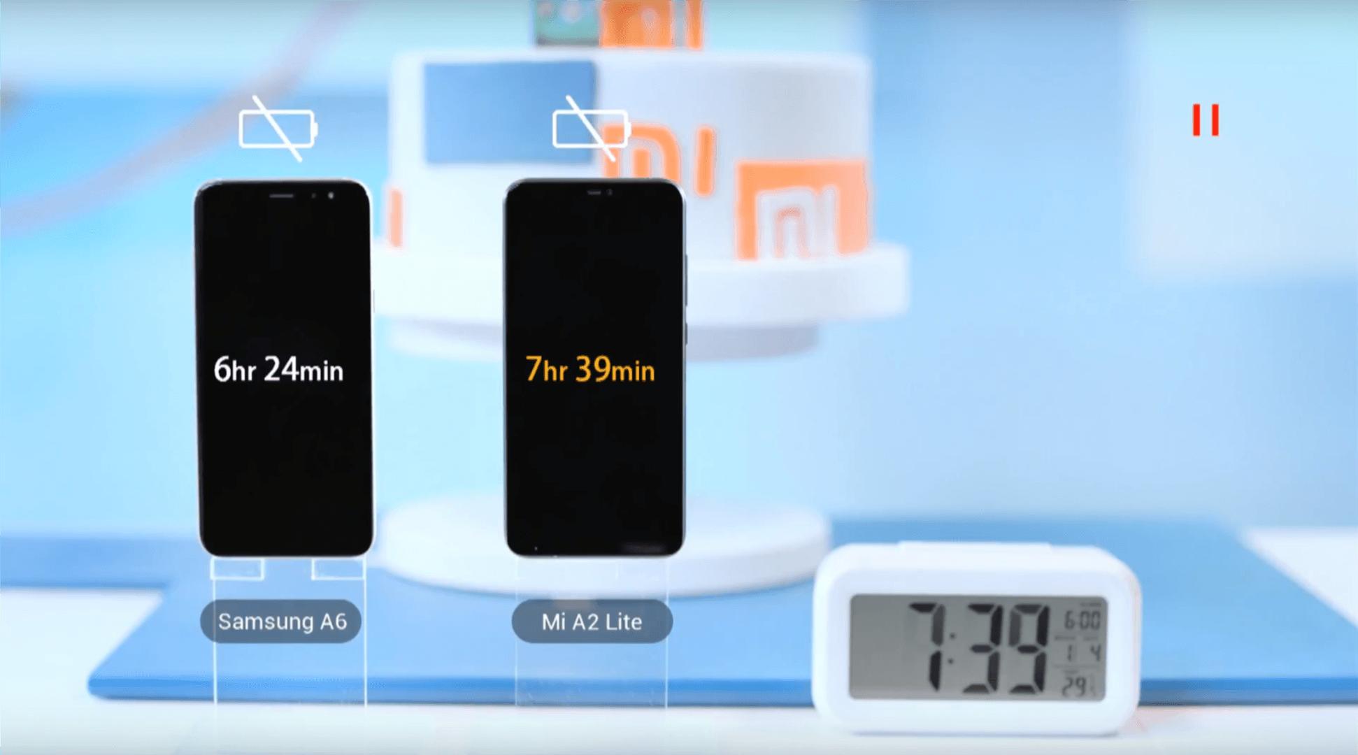 Tabletowo Xiaomi zaprezentowało nie tylko Mi A2 ale także taniego Mi A2 Lite