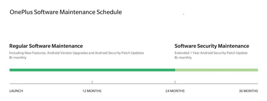 Tabletowo.pl OnePlus nie będzie się rozdrabniać: zaktualizuje modele 3 i 3T od razu do Androida P, pomijając Androida 8.1 Aktualizacje Android OnePlus Smartfony