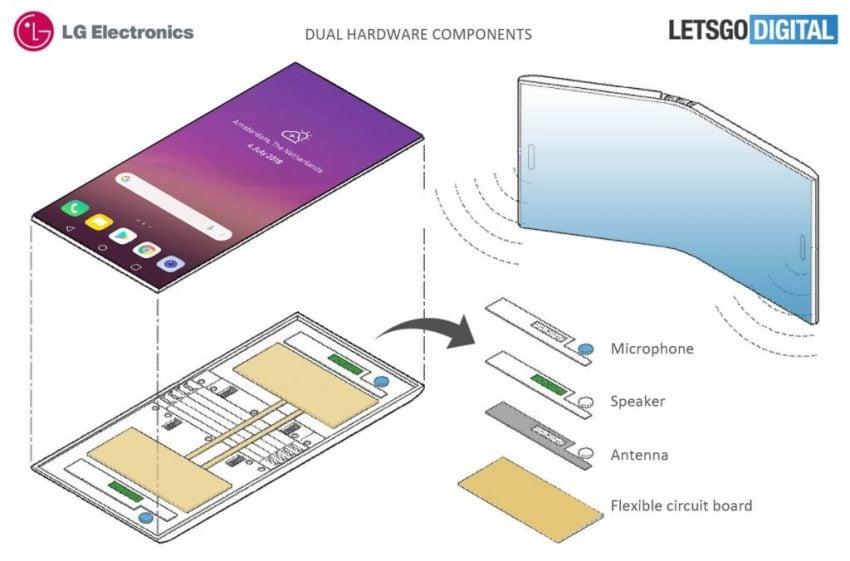 Czyli tak widzisz przyszłość składanych smartfonów, LG? Jako kieszonkowe sprzęty wiecznie obserwujące nasze otoczenie? 19