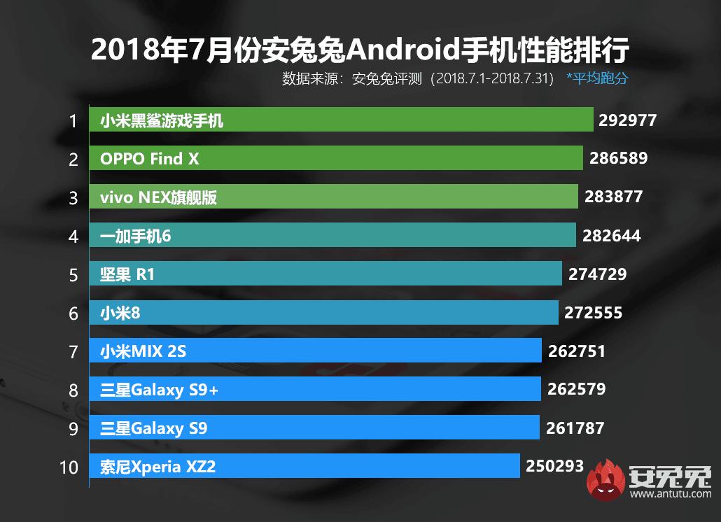 Pod tym jednym względem bezapelacyjnie #XiaomiLepsze 19