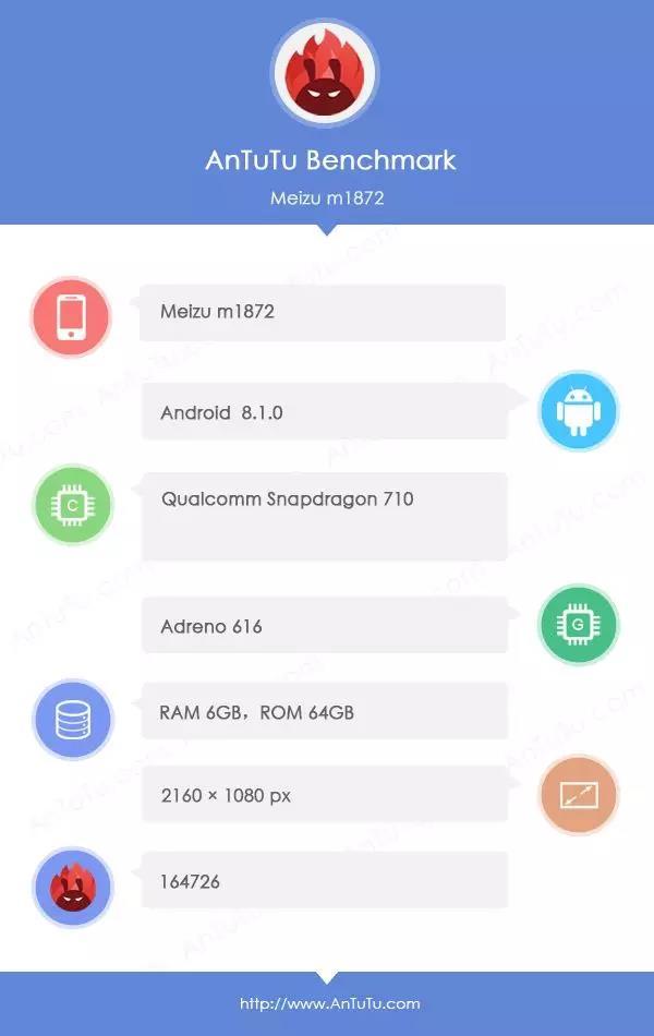 Tabletowo.pl Meizu 16X zapowiada się rewelacyjnie. Raczej nie będzie problemem sprowadzić go do Polski Android Meizu Plotki / Przecieki Smartfony