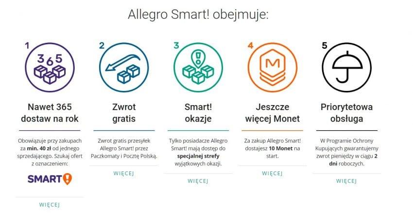 Allegro Smart! po pierwszym tygodniu - jest naprawdę nieźle 21