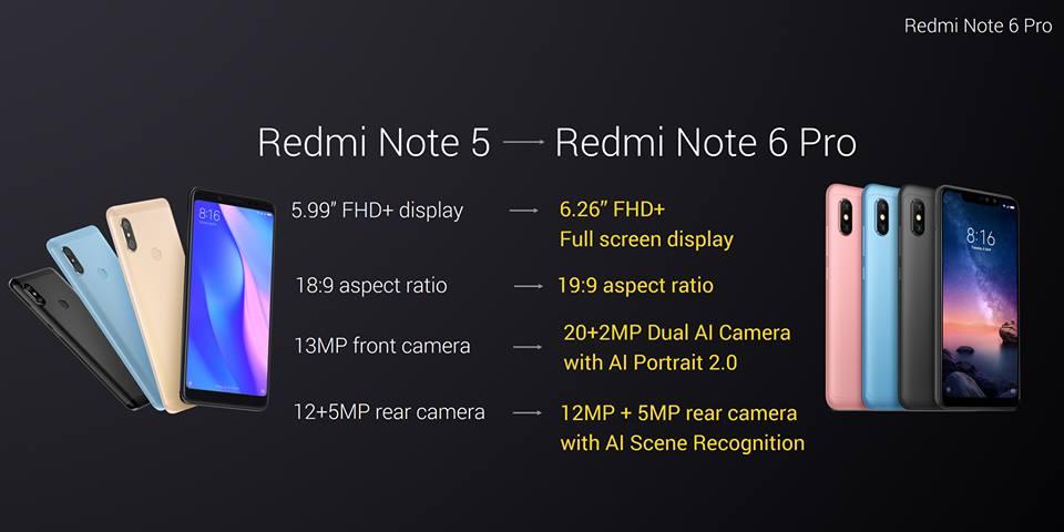 Xiaomi-Redmi-Note-6-Pro-specs-fot.-Xiaom