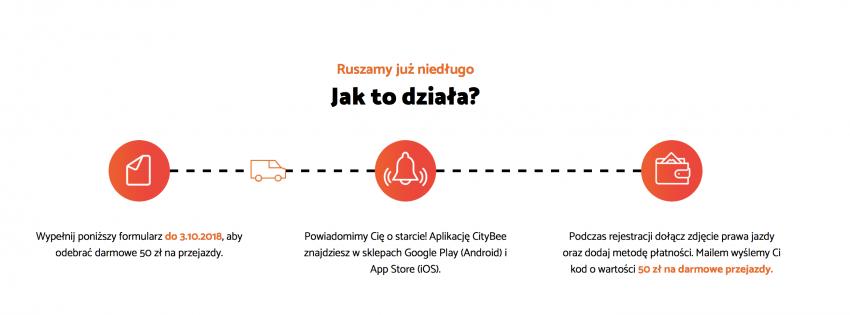 Tabletowo.pl CityBee chce zmienić polski rynek car-sharingu. Już w październiku będziesz mógł wypożyczyć samochód dostawczy Moto Nowości