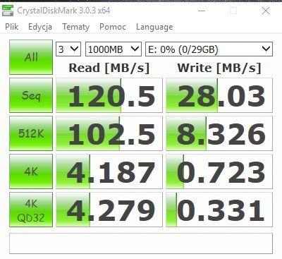 Tabletowo.pl Promocja: pendrive o pojemności 32 GB z USB 3.0 za niecałe 15 złotych! Chińskie Promocje