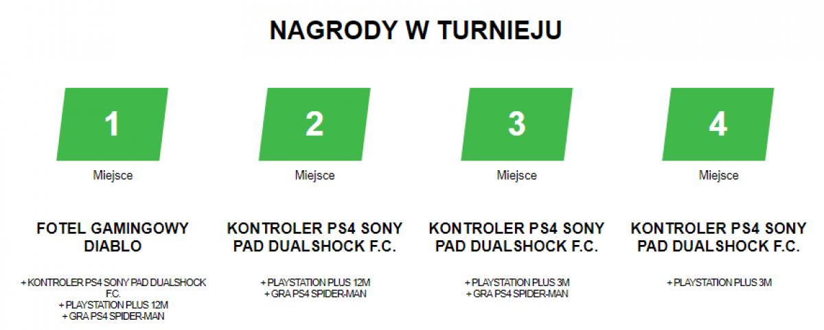 Tabletowo.pl Poczuj piłkarskie emocje dzięki wirtualnym turniejom w FIFA 19 Ciekawostki Gry