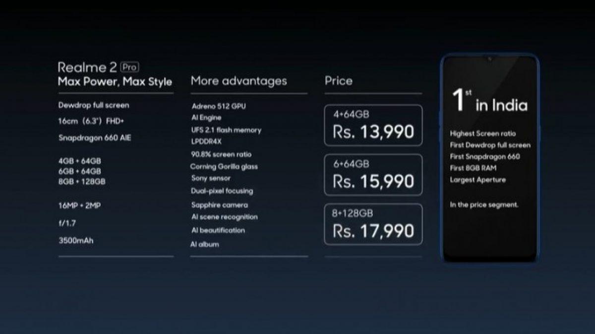 Realme 2 Pro od Oppo oficjalnie. Wygląda inaczej niż poprzednicy, ale zapowiada się jeszcze lepiej