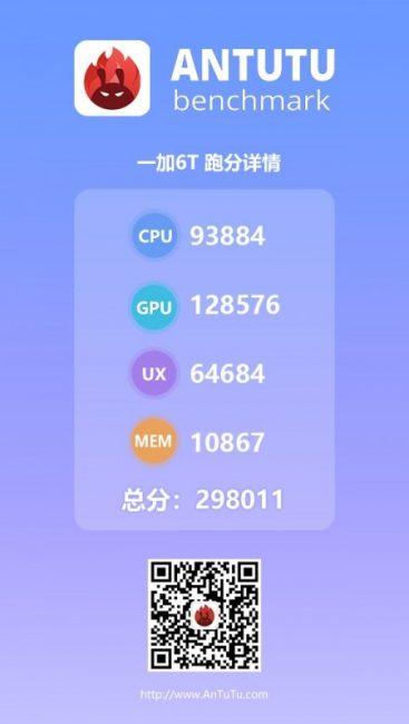 Tabletowo.pl OnePlus 6T został według AnTuTu drugim najwydajniejszym smartfonem z Androidem na świecie. Asus ROG nadal nie do pobicia Android OnePlus Raporty/Statystyki Smartfony Xiaomi