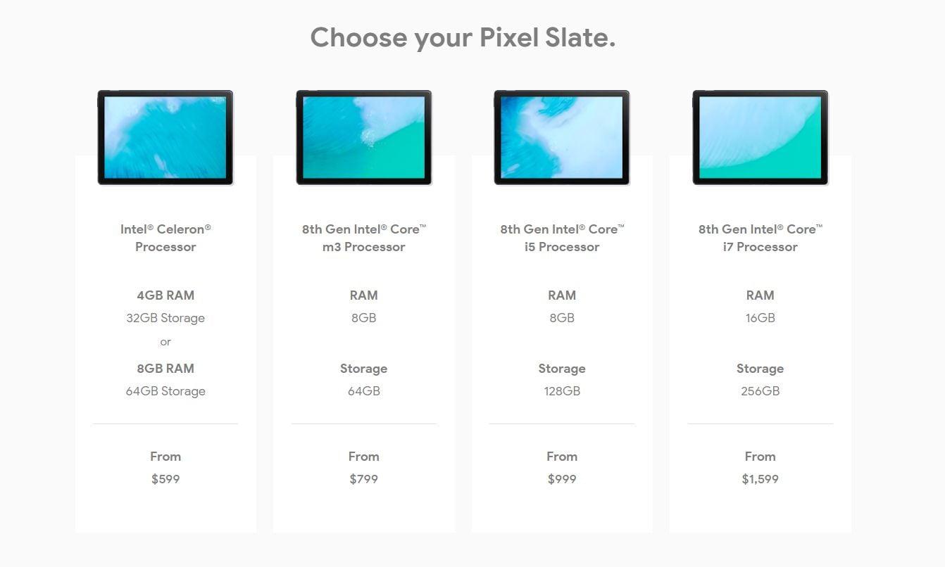 Tabletowo.pl Google Pixel Slate to nic innego, jak Chromebook, ale z odłączaną klawiaturą Google Tablety