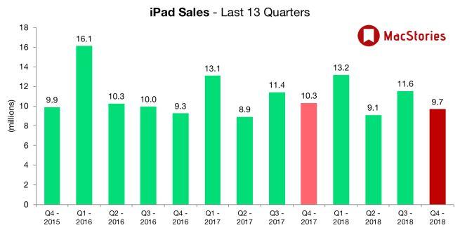 Tim Cook przedstawia wyniki finansowe Apple i informuje: 'Nie będziemy już Wam mówić, ile iPhone'ów sprzedaliśmy' 20