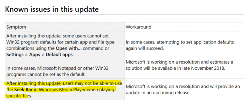 Tabletowo.pl Aktualizacja systemu Windows 10 sprawia, że program Windows Media Player staje się prawie bezużyteczny Aktualizacje Windows