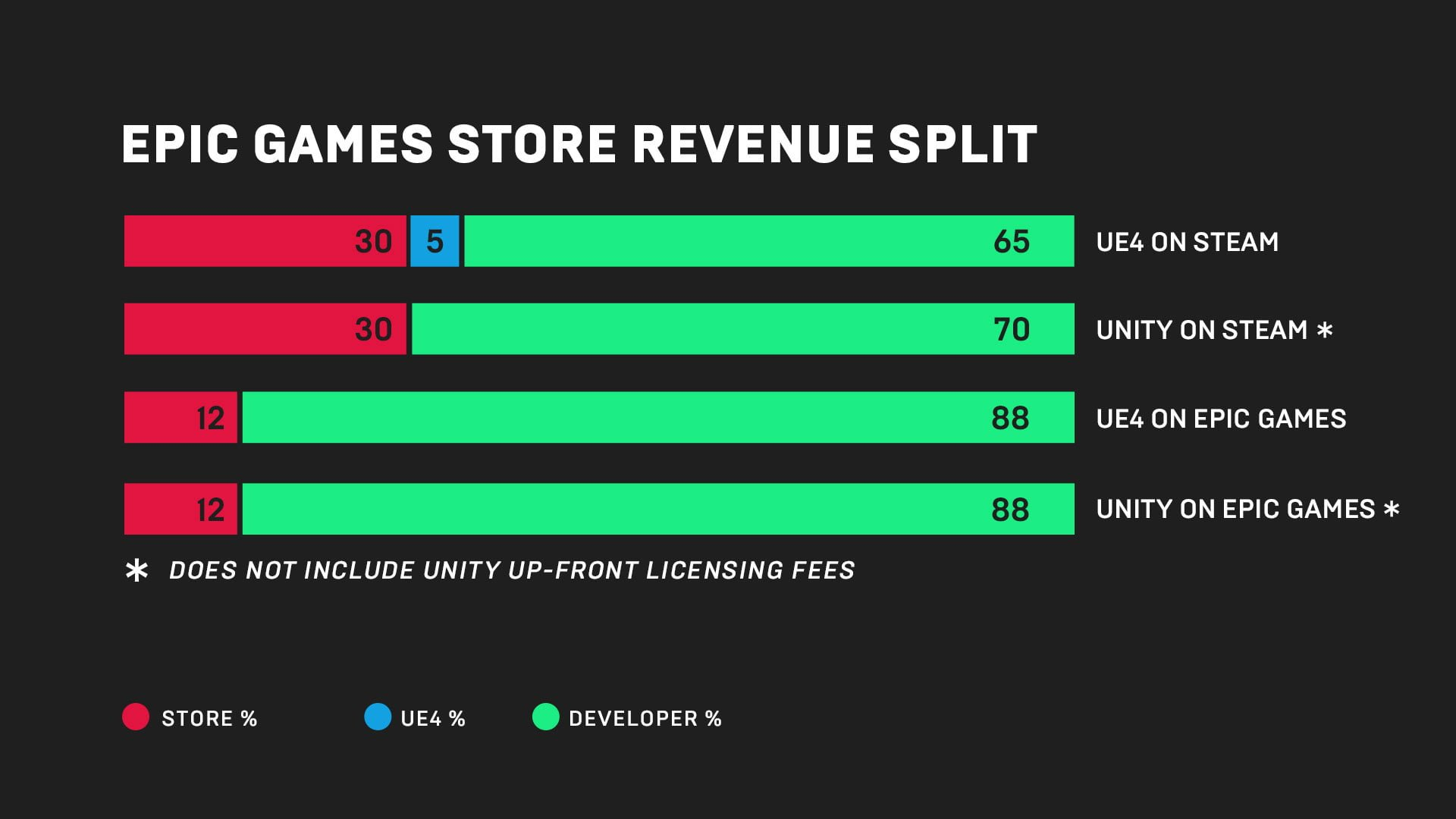 Tabletowo.pl The Division 2 nie pojawi się na Steam. Gra Ubisoftu trafi do... Epic Games Store, ale to dobrze! Gaming