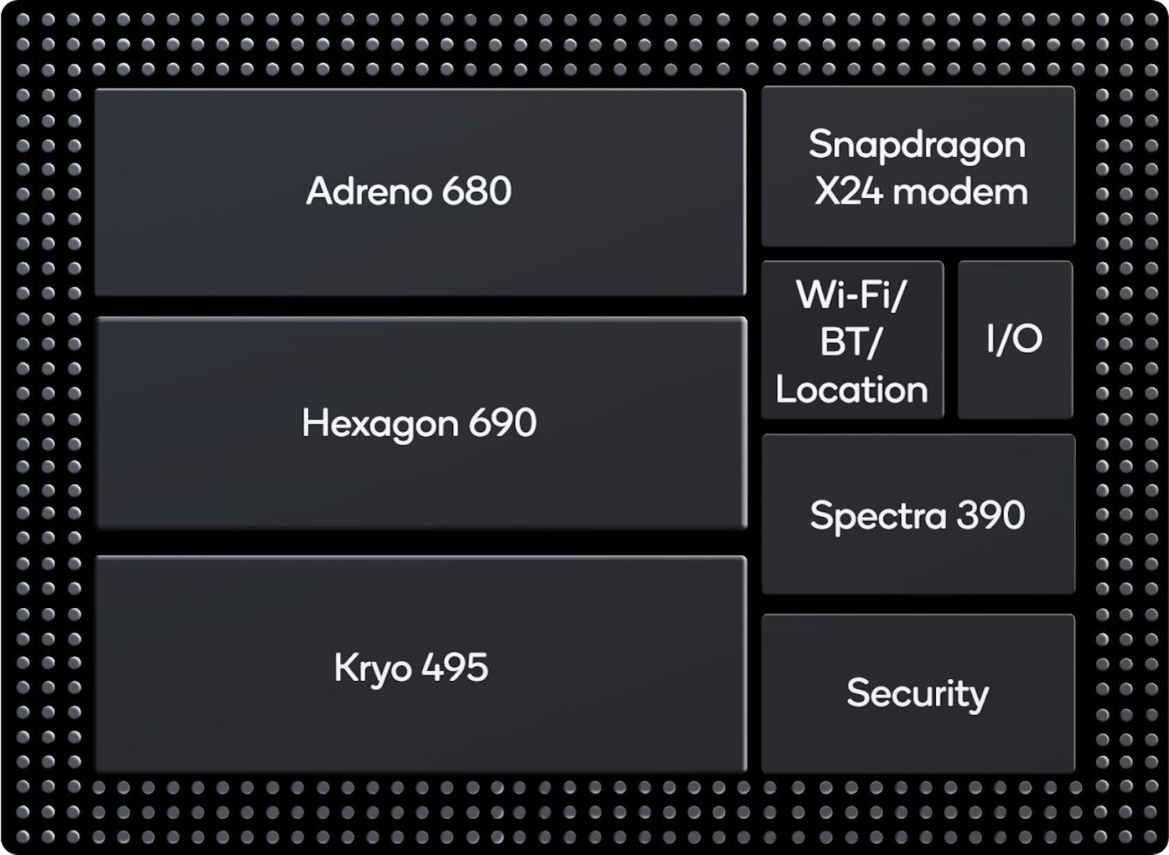 Tabletowo.pl Qualcomm zaprezentował nowy, potężny procesor do PeCetów - Snapdragon 8cx Hybrydy Nowości Qualcomm Tablety