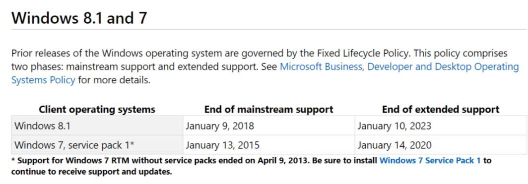 """Tabletowo.pl Za rok Windows 7 przestanie być wspierany przez Microsoft. Cieszcie się """"siódemką"""", póki jeszcze można Microsoft Systemy Windows"""
