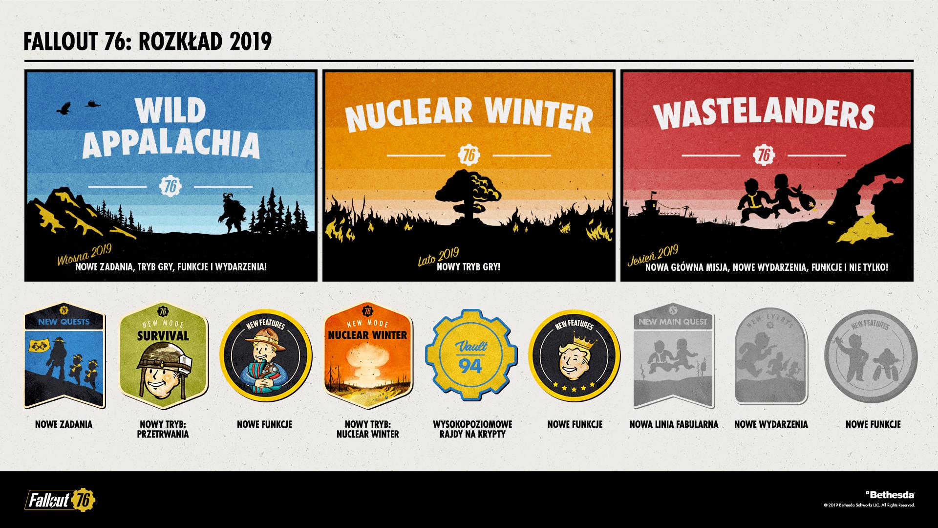 Bethesda się nie poddaje! Wsparcie dla Fallouta 76 na 2019 rok wygląda obiecująco
