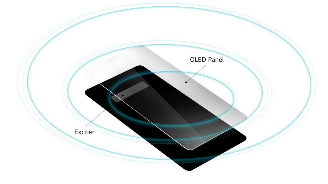 Tabletowo.pl LG G8 ThinQ powinien zadowolić miłośników dobrych dźwięków. Drugim głośnikiem będzie ekran OLED LG Smartfony