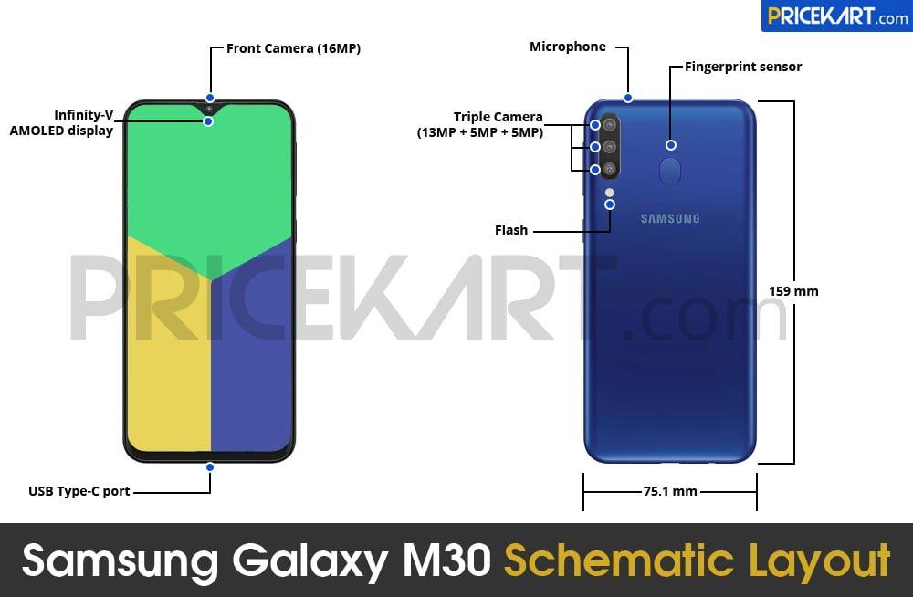 """Tabletowo.pl W skrócie: specyfikacja Samsunga Galaxy M30, Motka """"z klapką"""" i coś dla tych, którzy czekają na Pixela 4 Android Ciekawostki Google Motorola Oprogramowanie Plotki / Przecieki Samsung Smartfony W skrócie"""